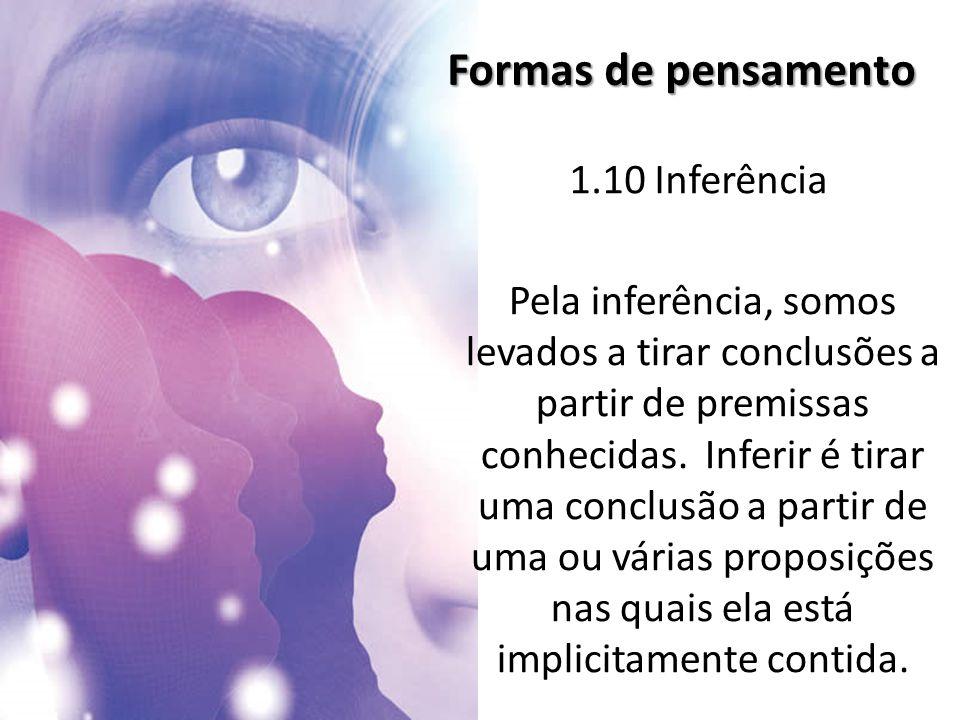 Formas de pensamento 1.10 Inferência