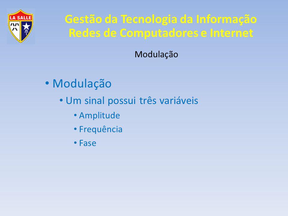 Modulação Um sinal possui três variáveis Amplitude Frequência Fase