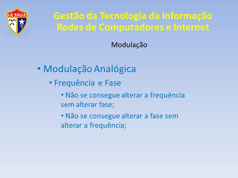 Modulação Analógica Frequência e Fase Modulação