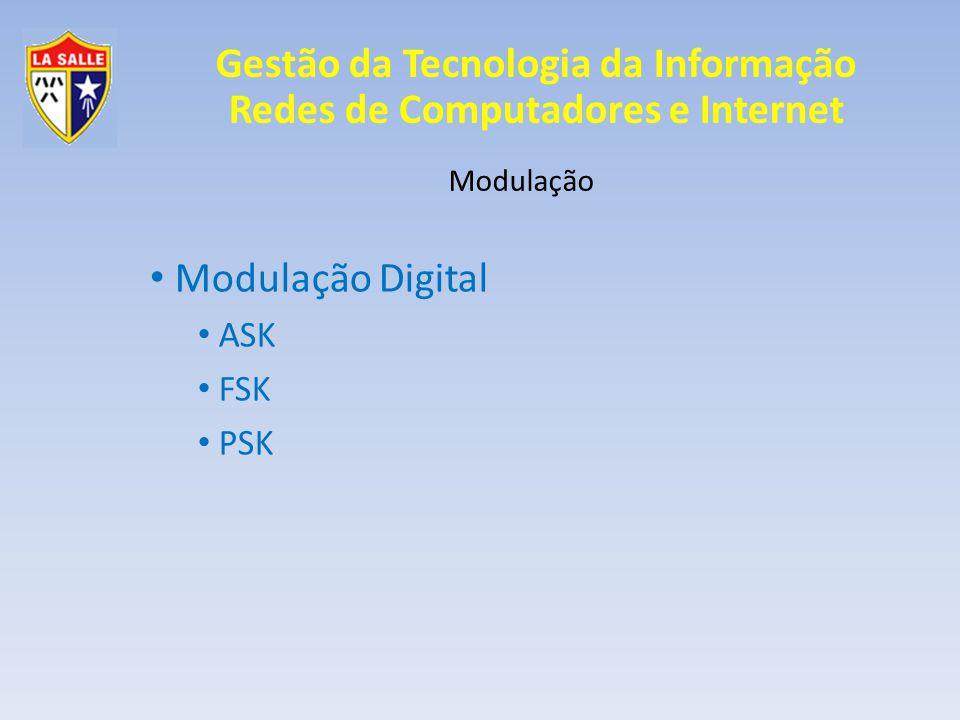 Modulação Digital ASK FSK PSK