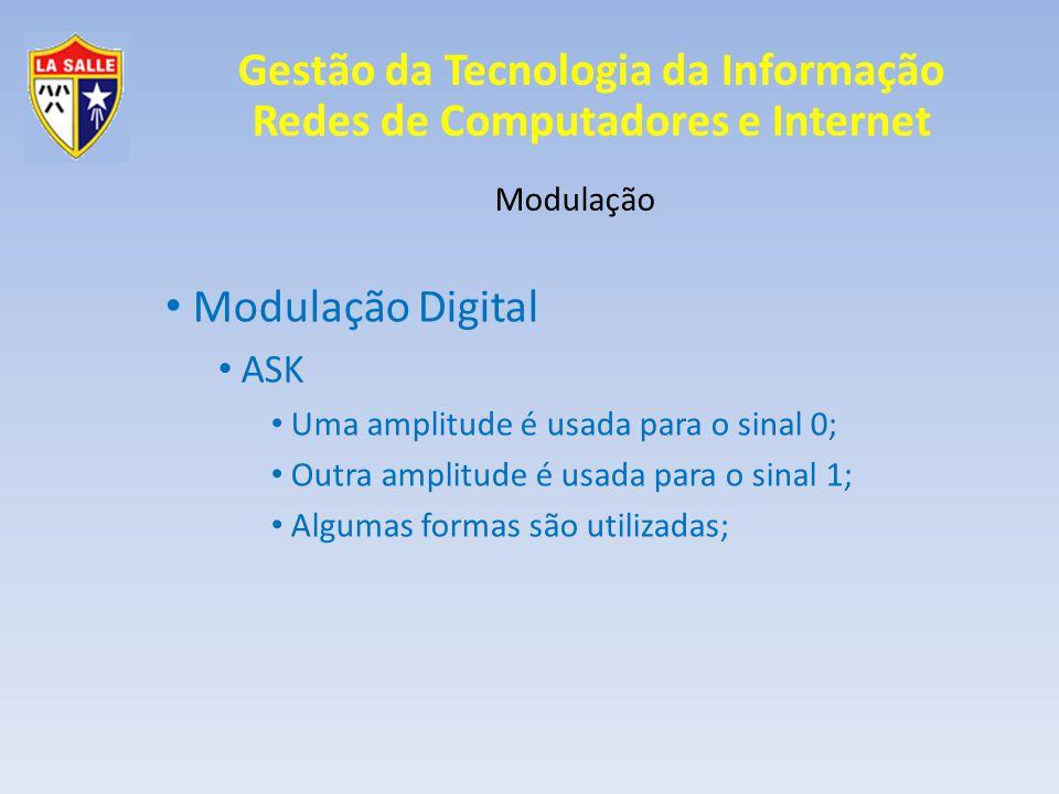 Modulação Digital ASK Modulação Uma amplitude é usada para o sinal 0;