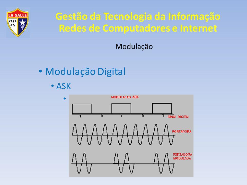 Modulação Modulação Digital ASK