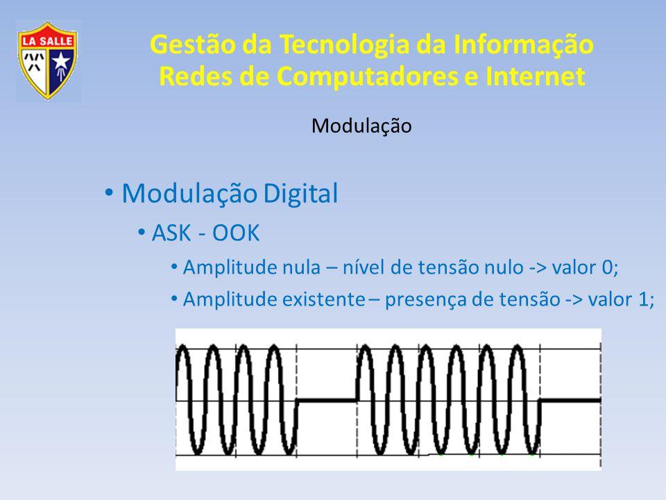 Modulação Digital ASK - OOK Modulação