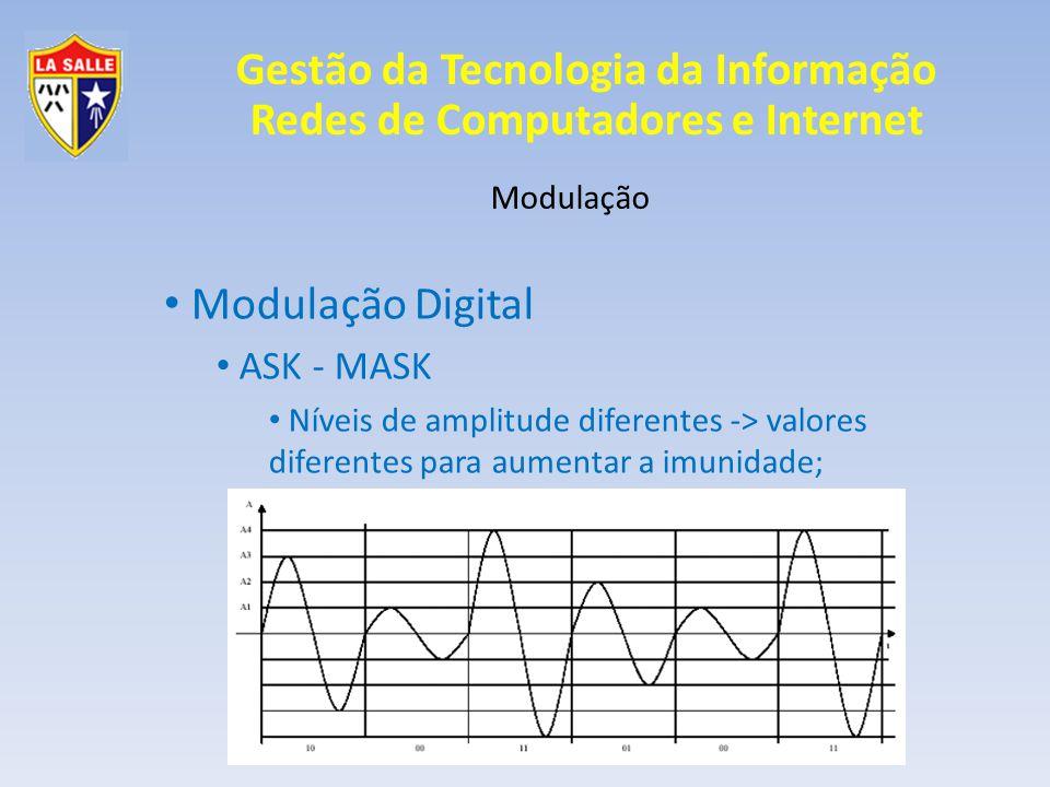 Modulação Digital ASK - MASK Modulação
