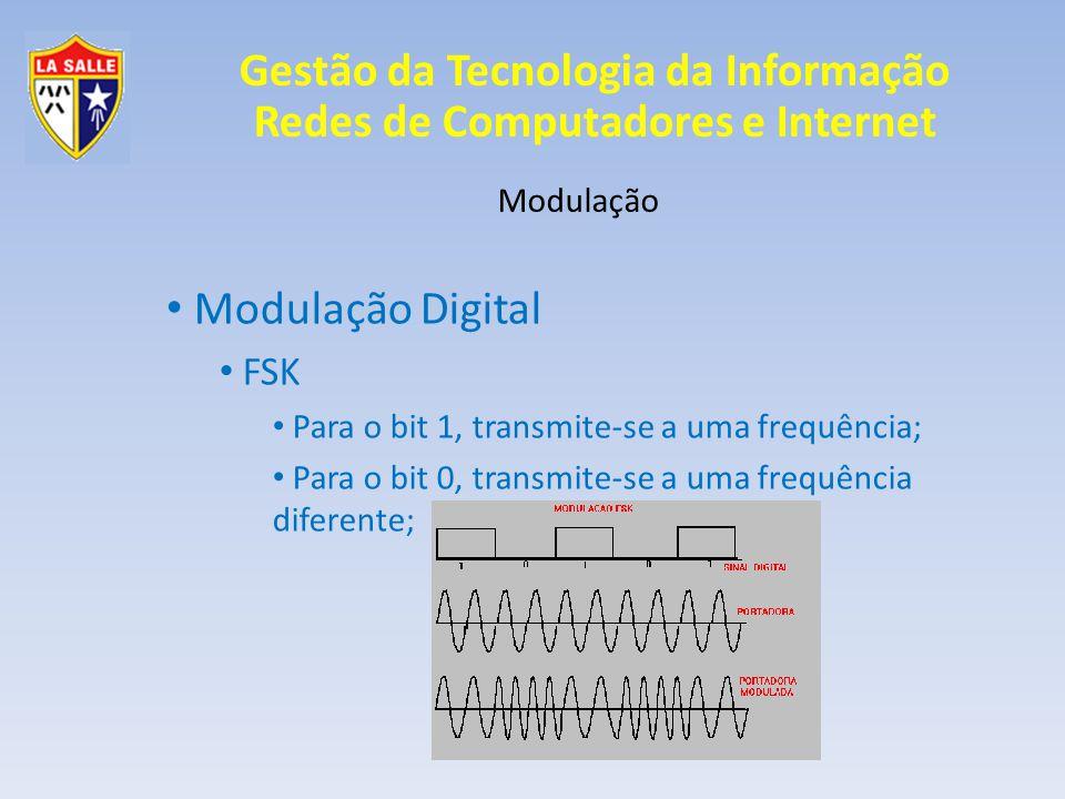Modulação Digital FSK Modulação