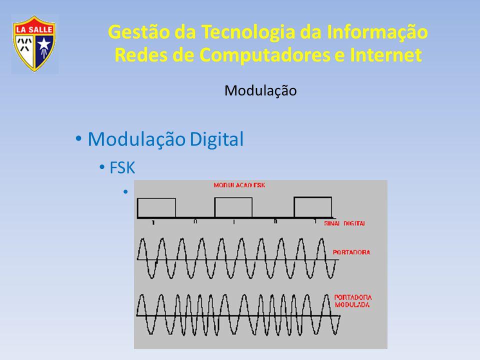 Modulação Modulação Digital FSK