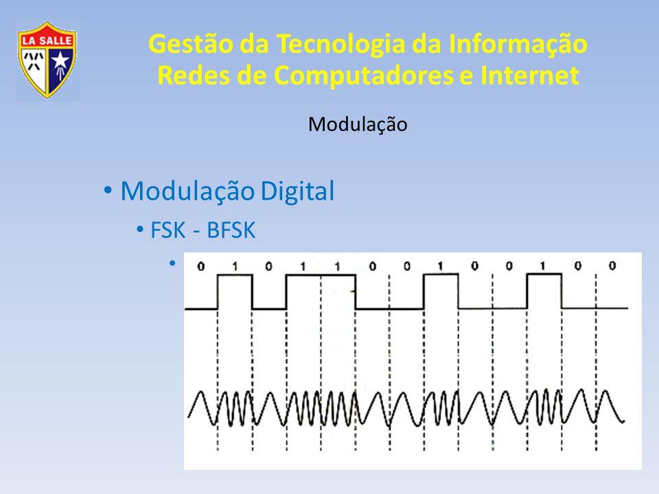 Modulação Digital FSK - BFSK