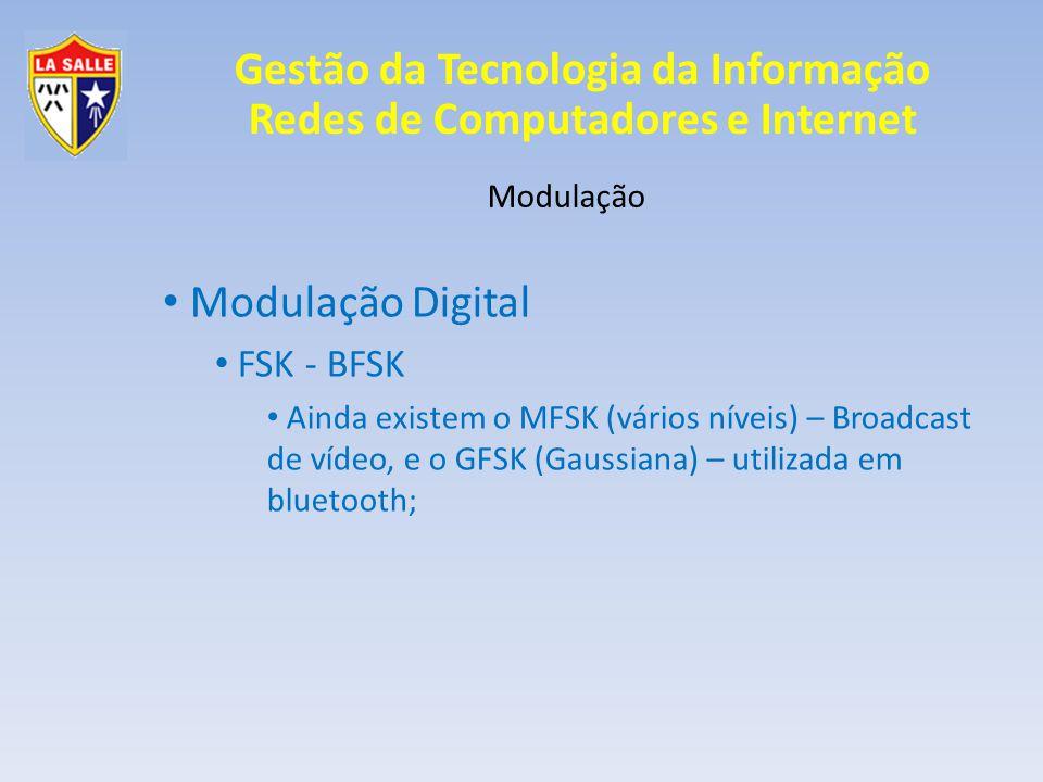 Modulação Digital FSK - BFSK Modulação
