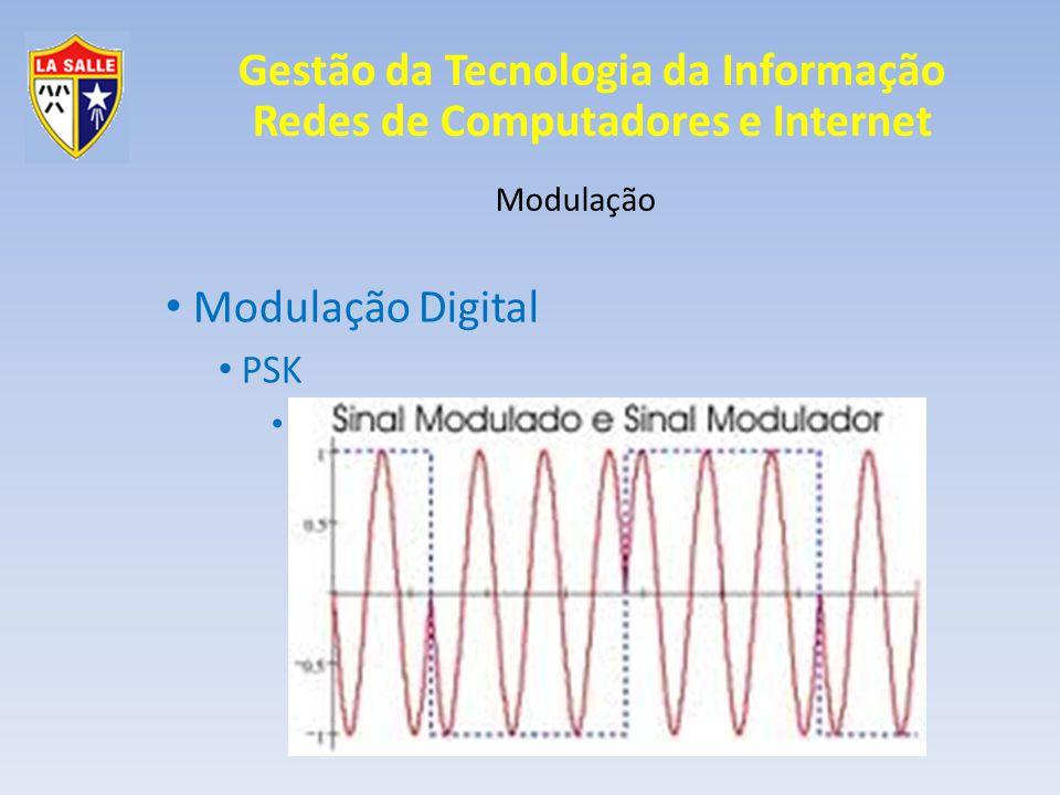 Modulação Modulação Digital PSK