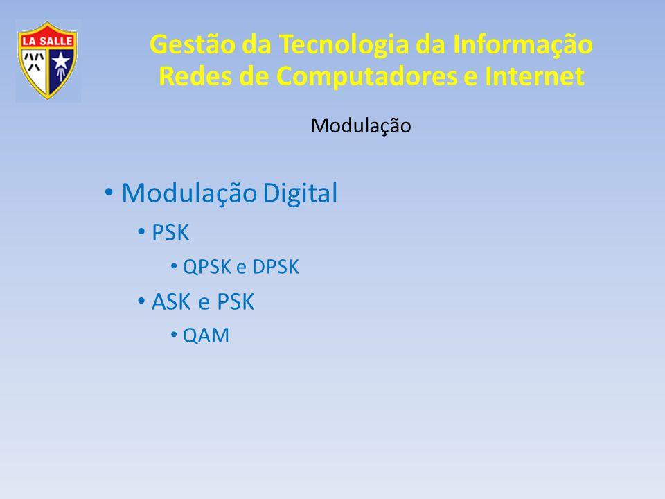 Modulação Digital PSK QPSK e DPSK ASK e PSK QAM