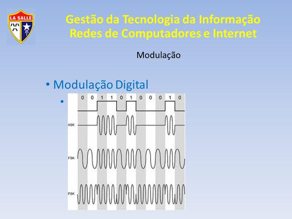Modulação Modulação Digital