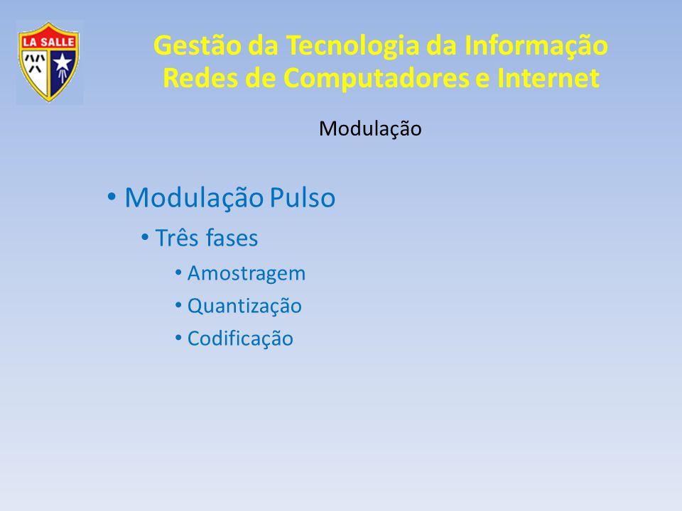Modulação Pulso Três fases Amostragem Quantização Codificação