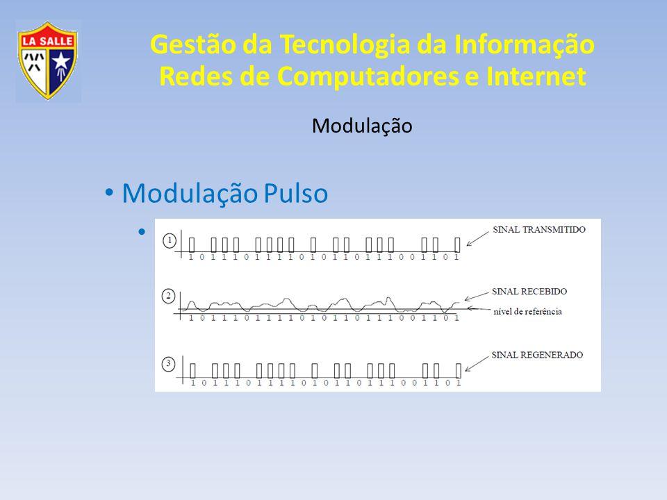 Modulação Modulação Pulso