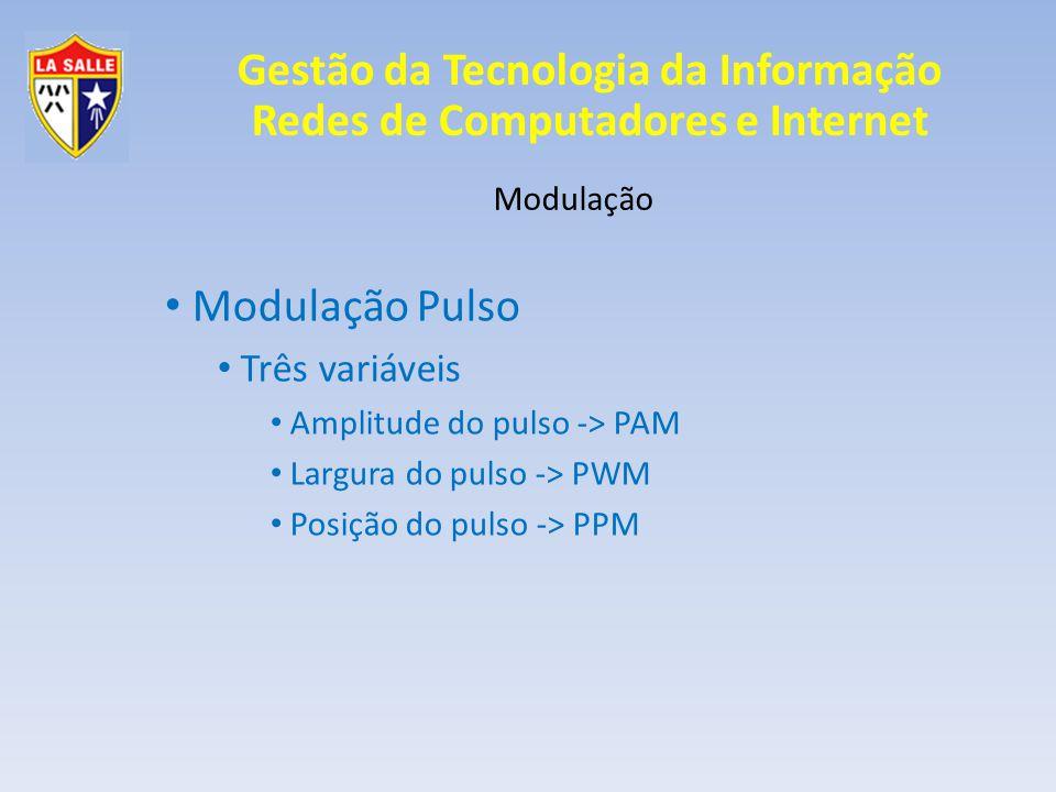 Modulação Pulso Três variáveis Modulação Amplitude do pulso -> PAM