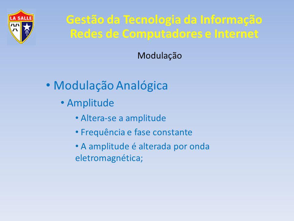 Modulação Analógica Amplitude Modulação Altera-se a amplitude
