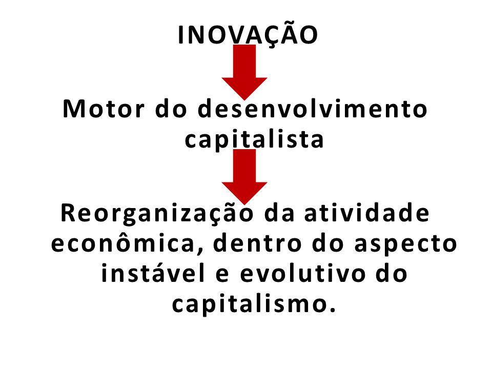 Motor do desenvolvimento capitalista