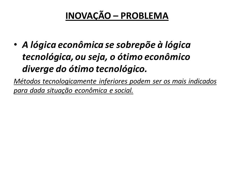 INOVAÇÃO – PROBLEMA A lógica econômica se sobrepõe à lógica tecnológica, ou seja, o ótimo econômico diverge do ótimo tecnológico.