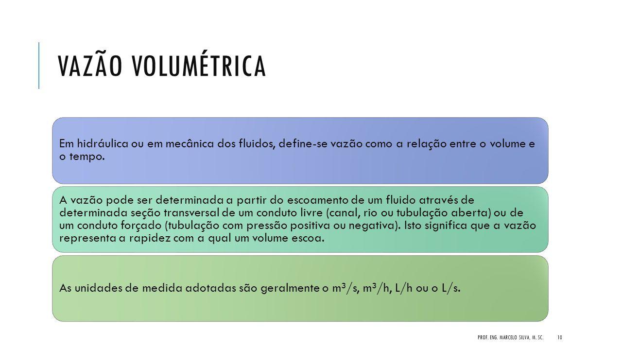 Vazão Volumétrica Em hidráulica ou em mecânica dos fluidos, define-se vazão como a relação entre o volume e o tempo.