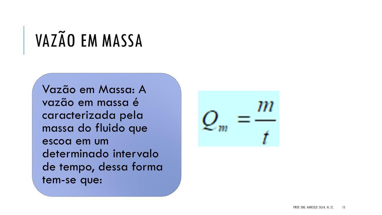 Vazão em Massa