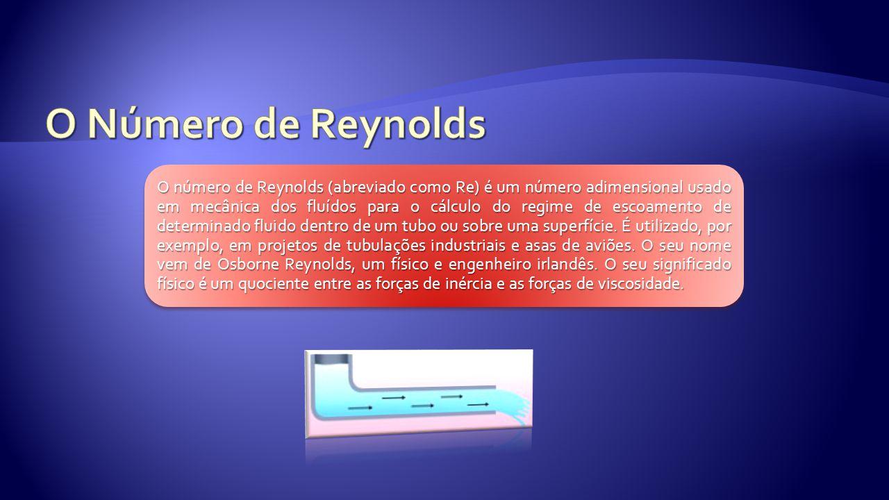 O Número de Reynolds