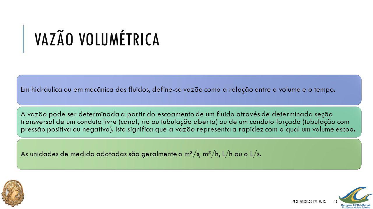 Vazão Volumétrica Prof. Marcelo Silva, M. Sc.