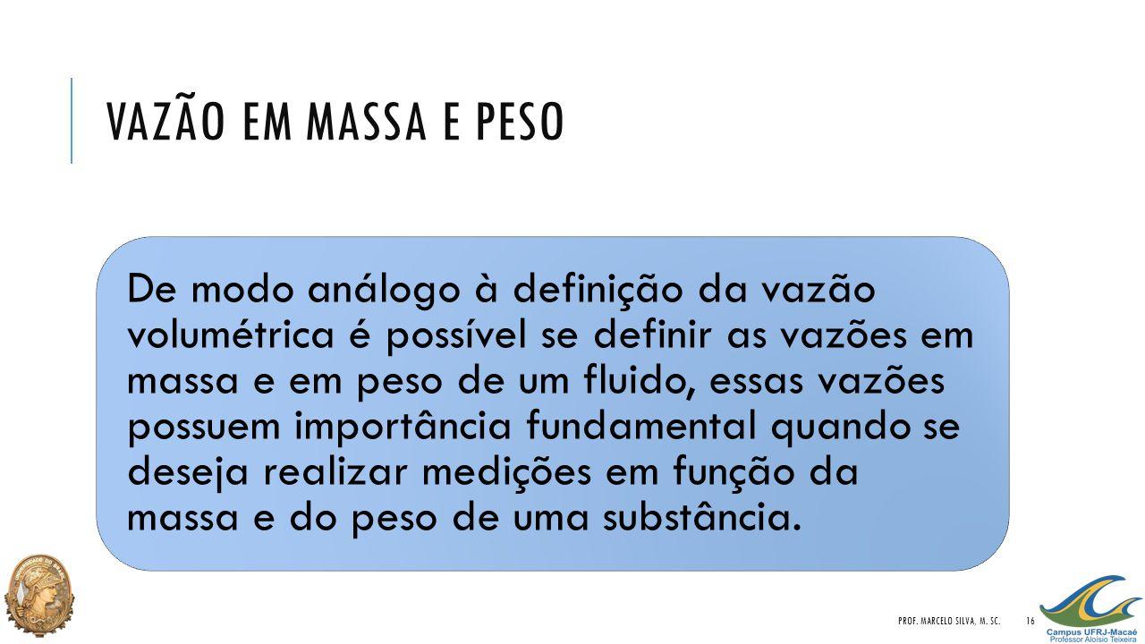 Vazão em Massa e Peso Prof. Marcelo Silva, M. Sc.