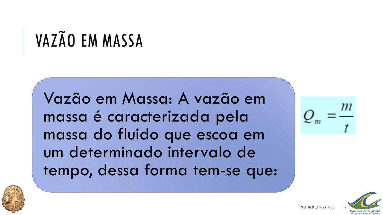 Vazão em Massa Prof. Marcelo Silva, M. Sc.