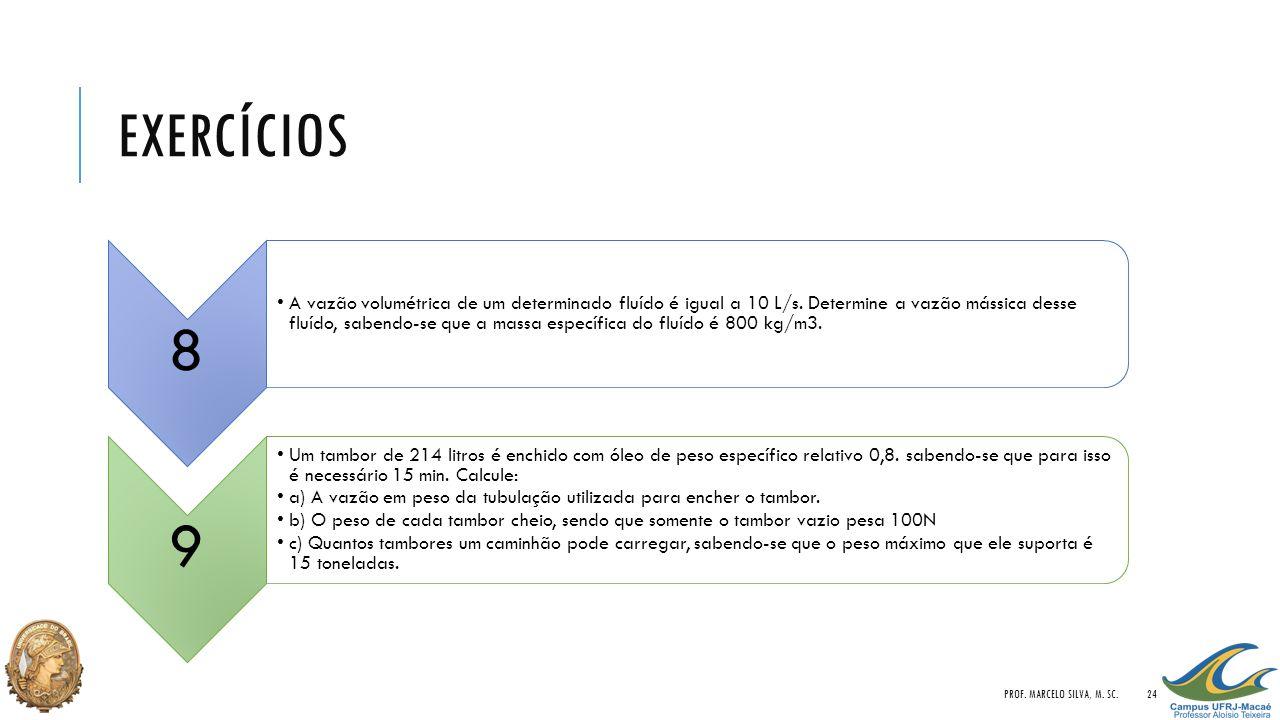 Exercícios Prof. Marcelo Silva, M. Sc. 8