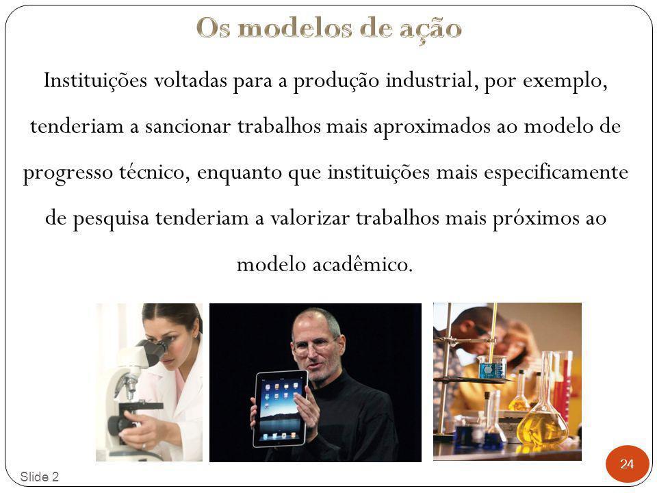 Os modelos de ação