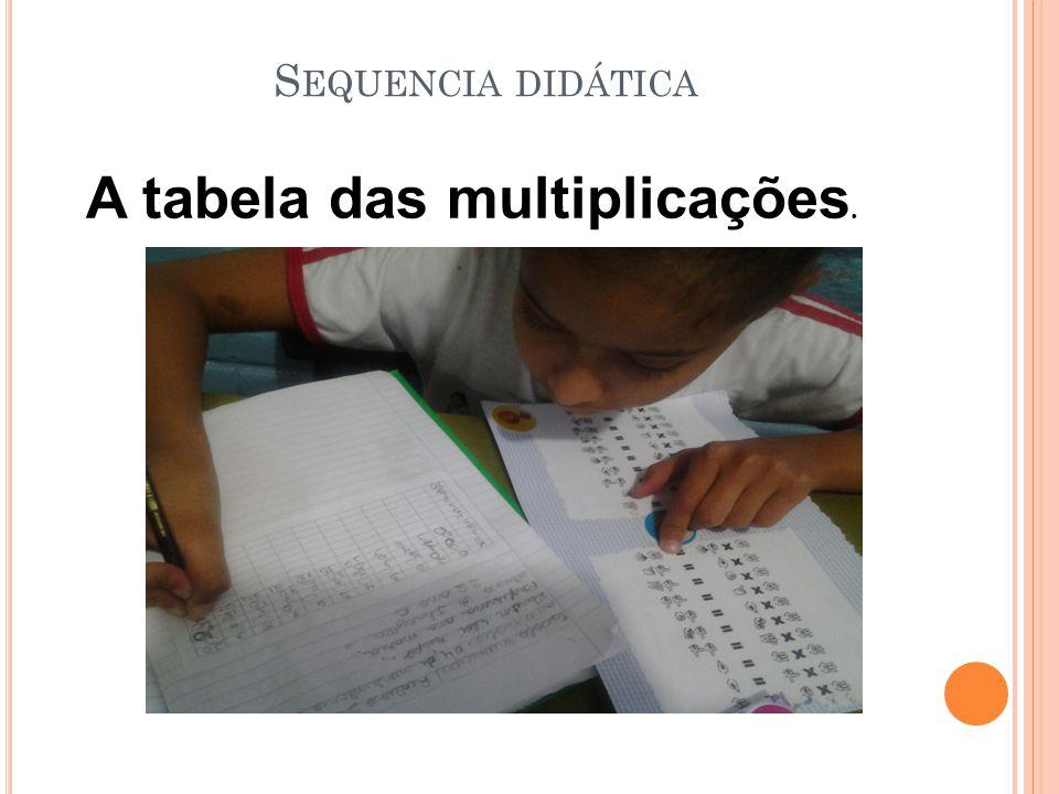 A tabela das multiplicações.