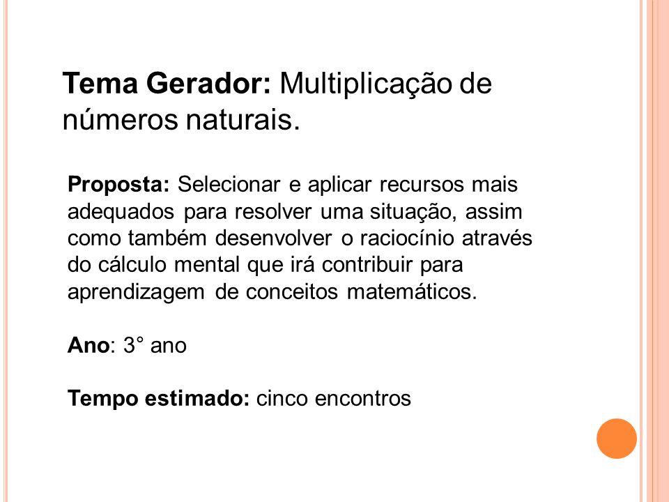 Tema Gerador: Multiplicação de números naturais.