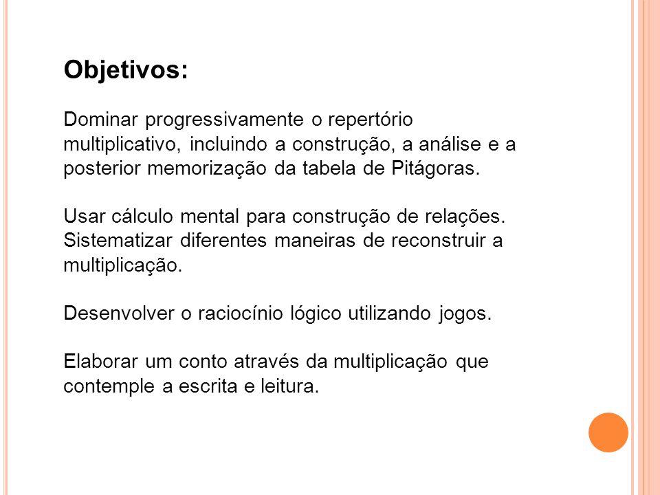Objetivos: Dominar progressivamente o repertório multiplicativo, incluindo a construção, a análise e a posterior memorização da tabela de Pitágoras.