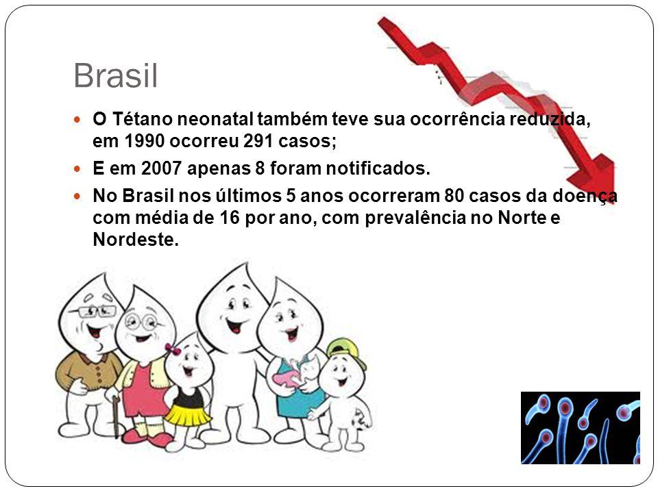 Brasil O Tétano neonatal também teve sua ocorrência reduzida, em 1990 ocorreu 291 casos; E em 2007 apenas 8 foram notificados.