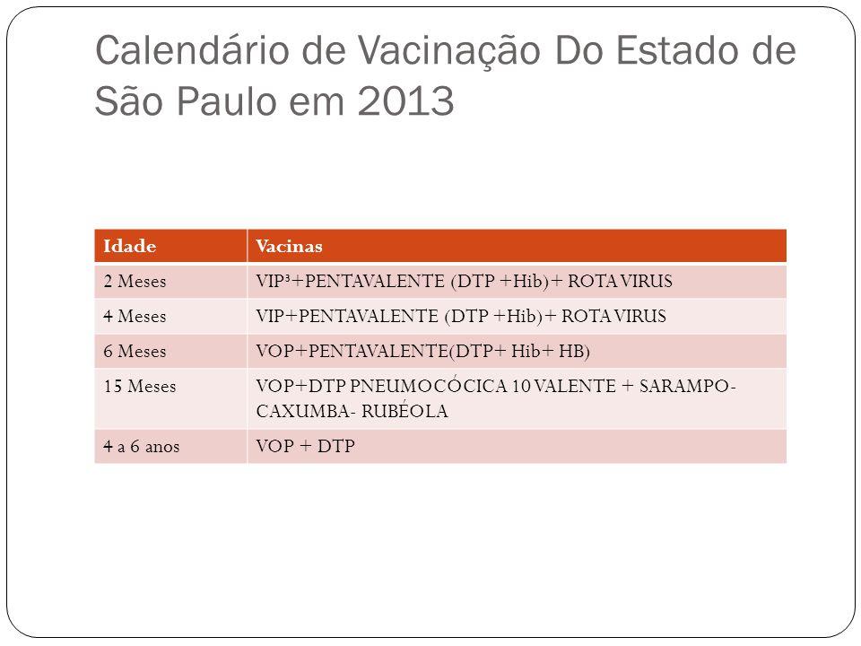Calendário de Vacinação Do Estado de São Paulo em 2013