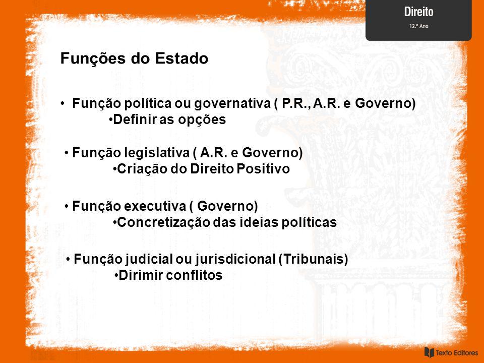 Funções do Estado Função política ou governativa ( P.R., A.R. e Governo) Definir as opções. Função legislativa ( A.R. e Governo)