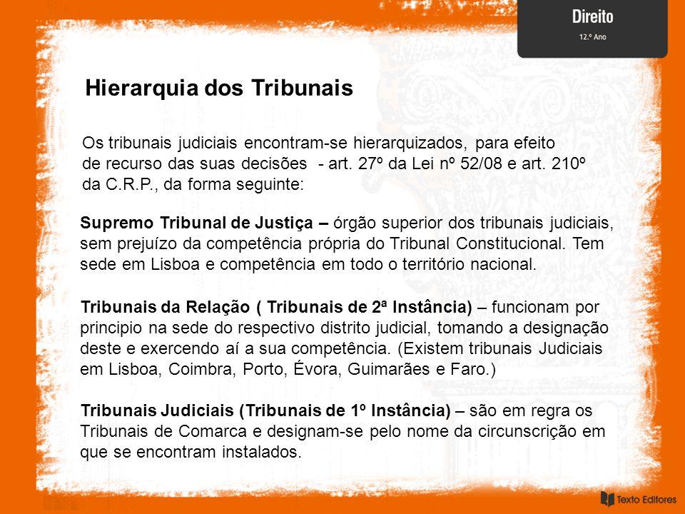 Hierarquia dos Tribunais
