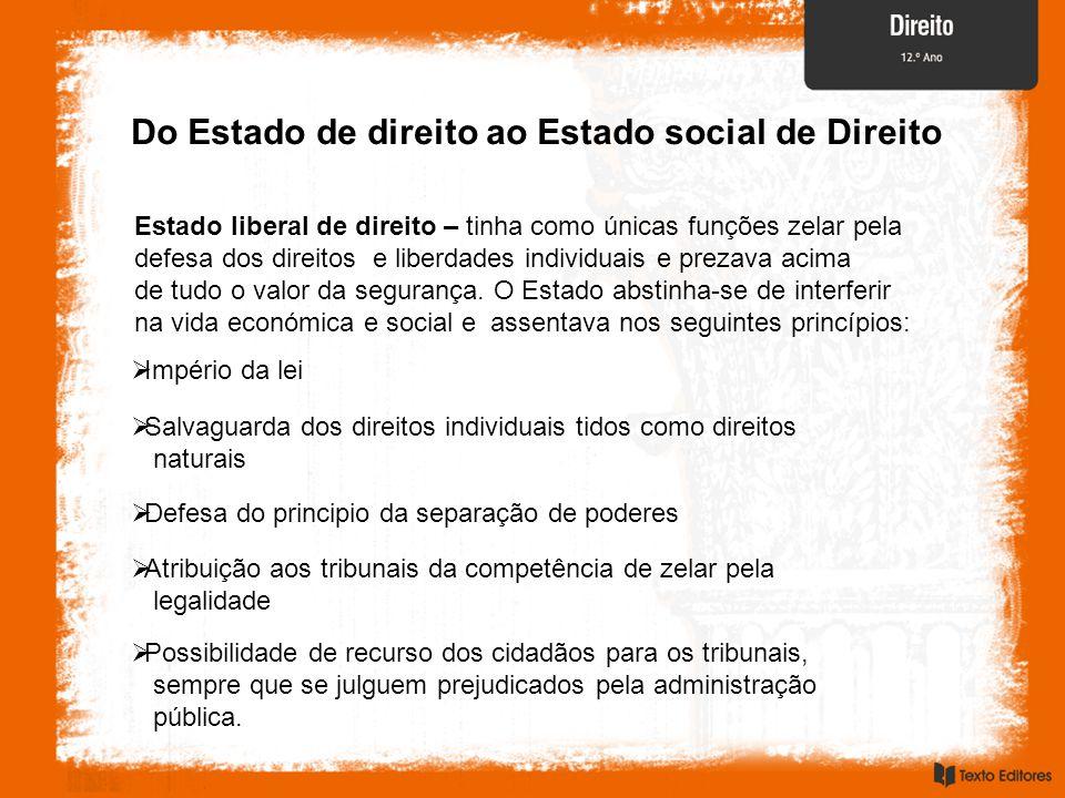 Do Estado de direito ao Estado social de Direito