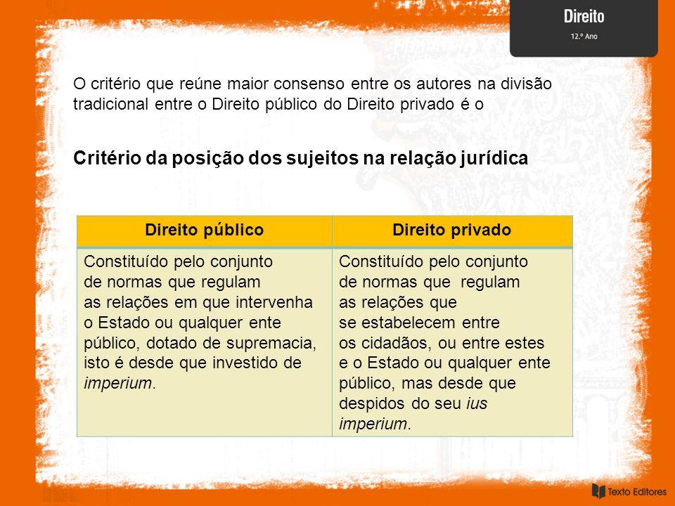 Critério da posição dos sujeitos na relação jurídica