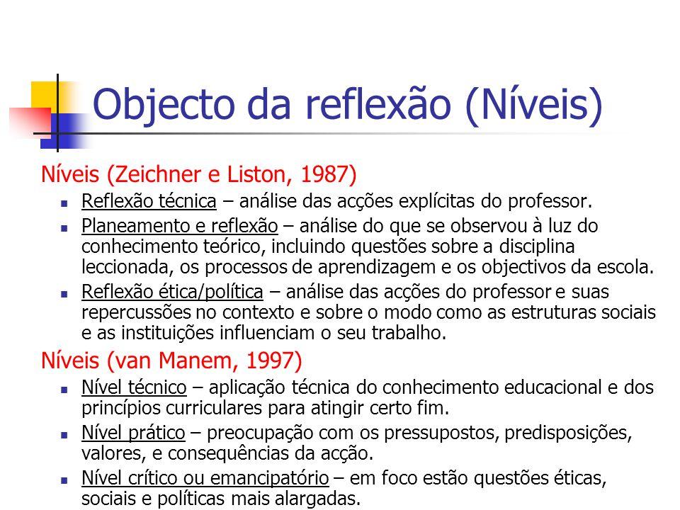 Objecto da reflexão (Níveis)