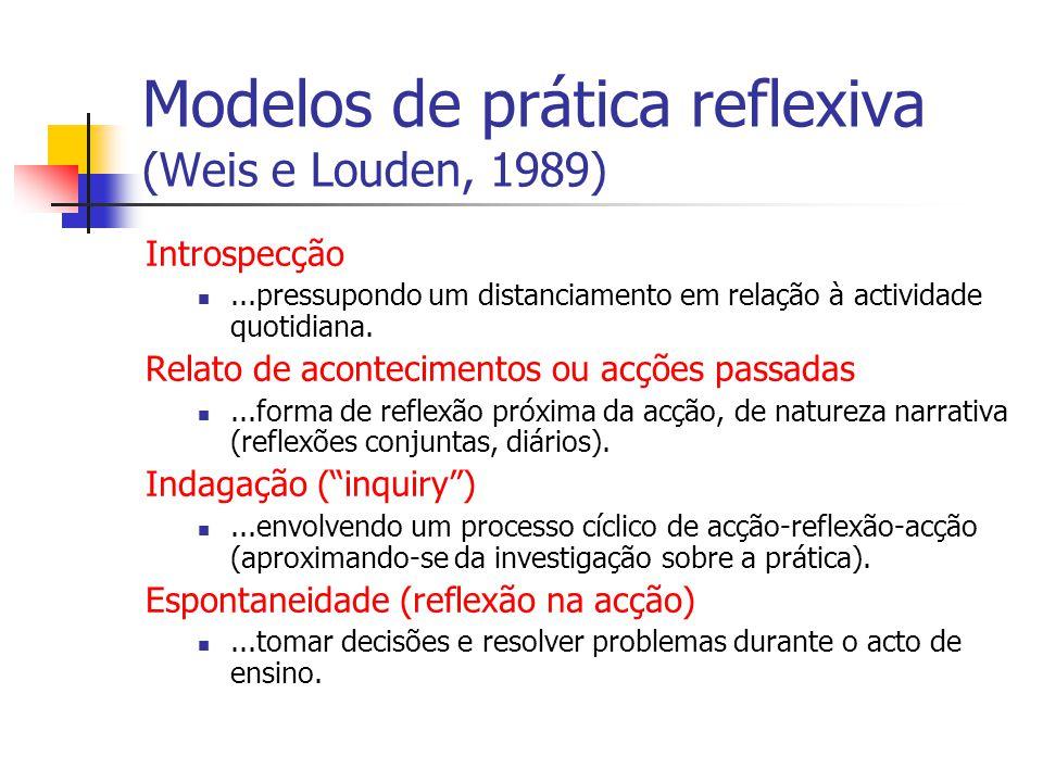 Modelos de prática reflexiva (Weis e Louden, 1989)