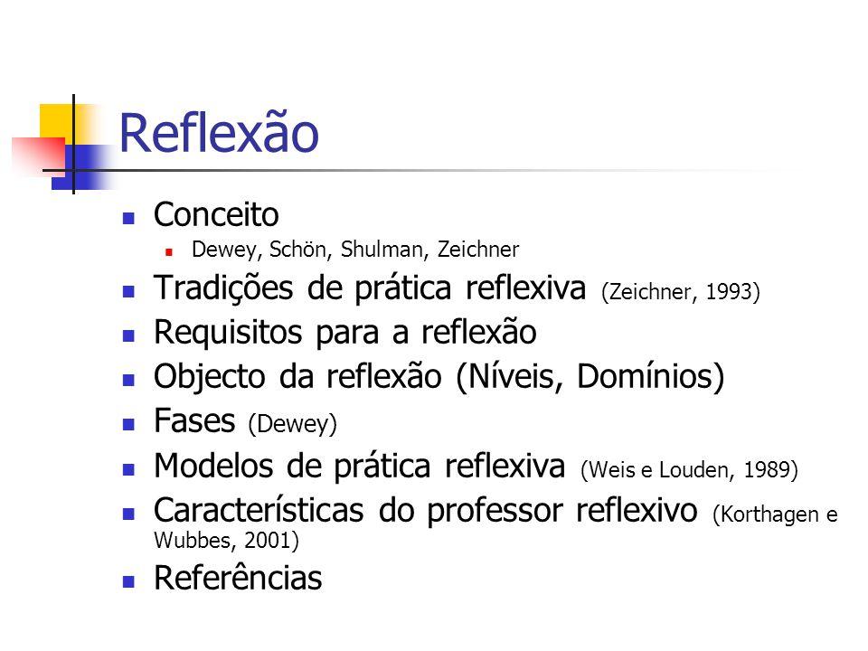 Reflexão Conceito Tradições de prática reflexiva (Zeichner, 1993)