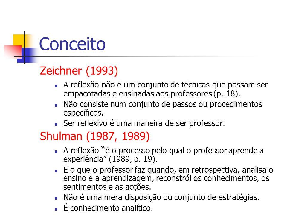 Conceito Zeichner (1993) Shulman (1987, 1989)