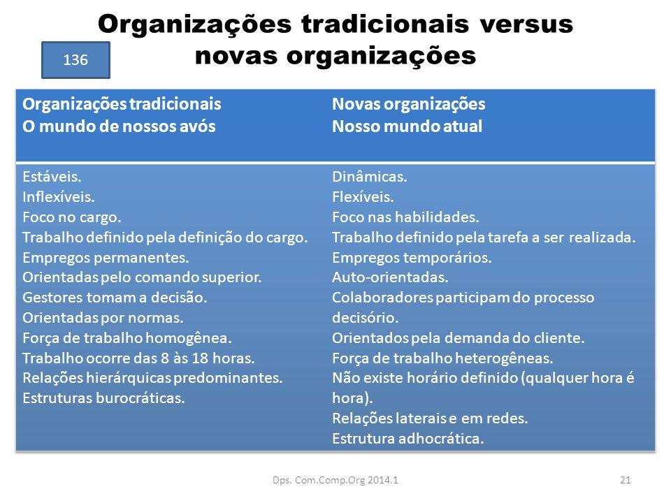 Organizações tradicionais versus novas organizações