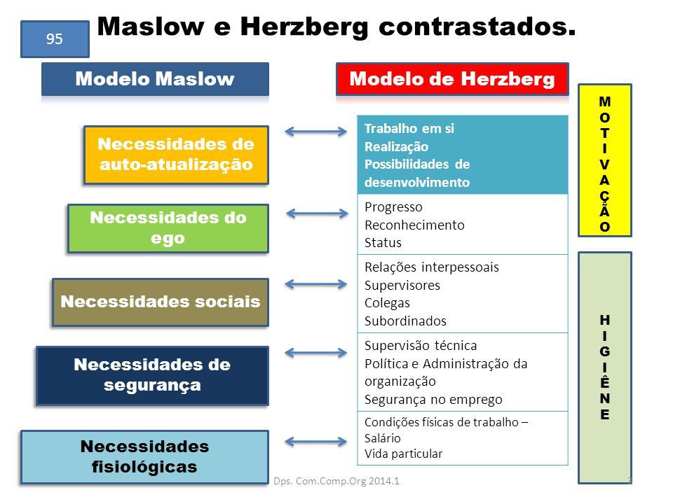 Maslow e Herzberg contrastados.