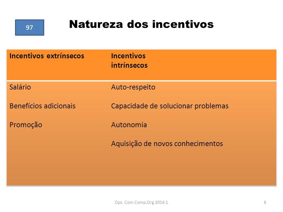 Natureza dos incentivos