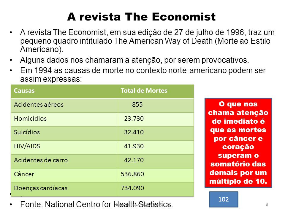 A revista The Economist