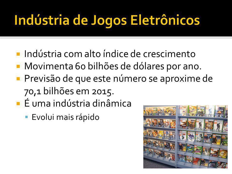 Indústria de Jogos Eletrônicos