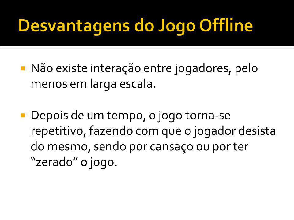 Desvantagens do Jogo Offline