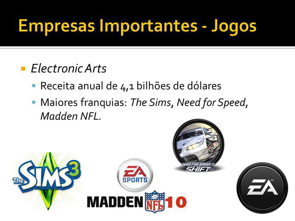 Empresas Importantes - Jogos