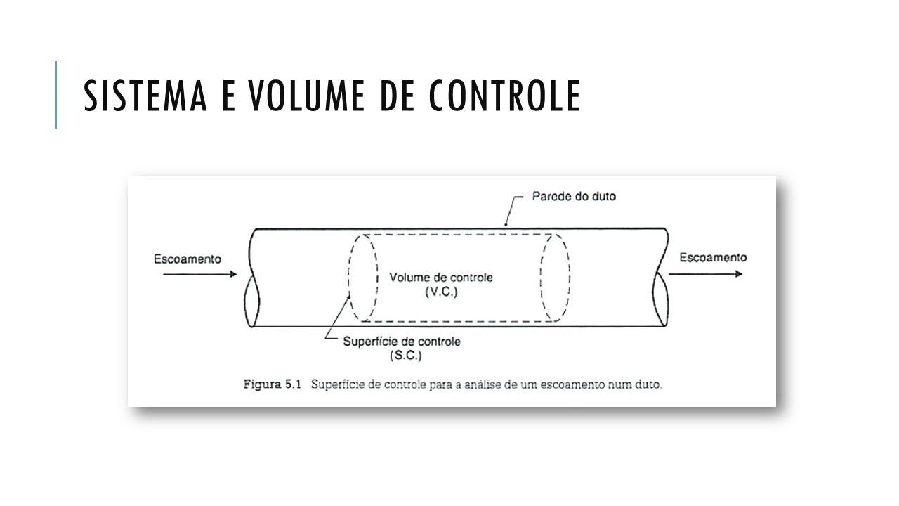Sistema e Volume de Controle